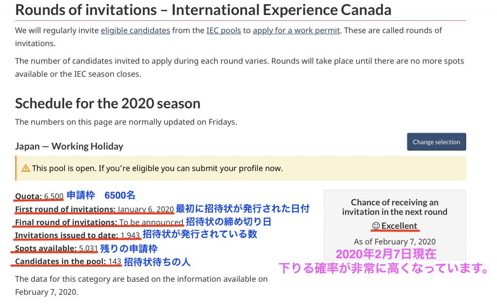 カナダワーホリ round of invitationの数値